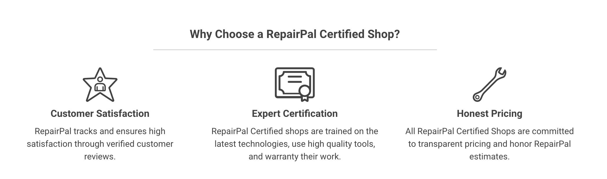 RepairPal Shop